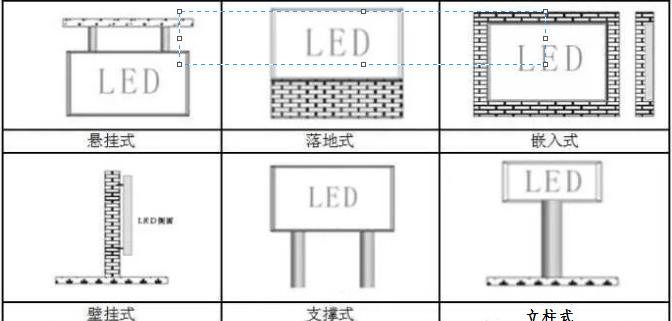 LED显示屏的六种安装方式